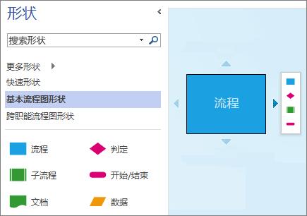 """""""形状""""窗格和图表页面的屏幕截图,其中图表页面显示形状、自动连接箭头和浮动工具栏。"""