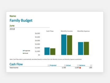 模板:家庭预算
