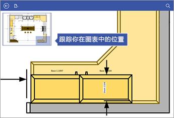 屏幕左上角的平移窗口可帮助你跟踪你在图表中的位置。