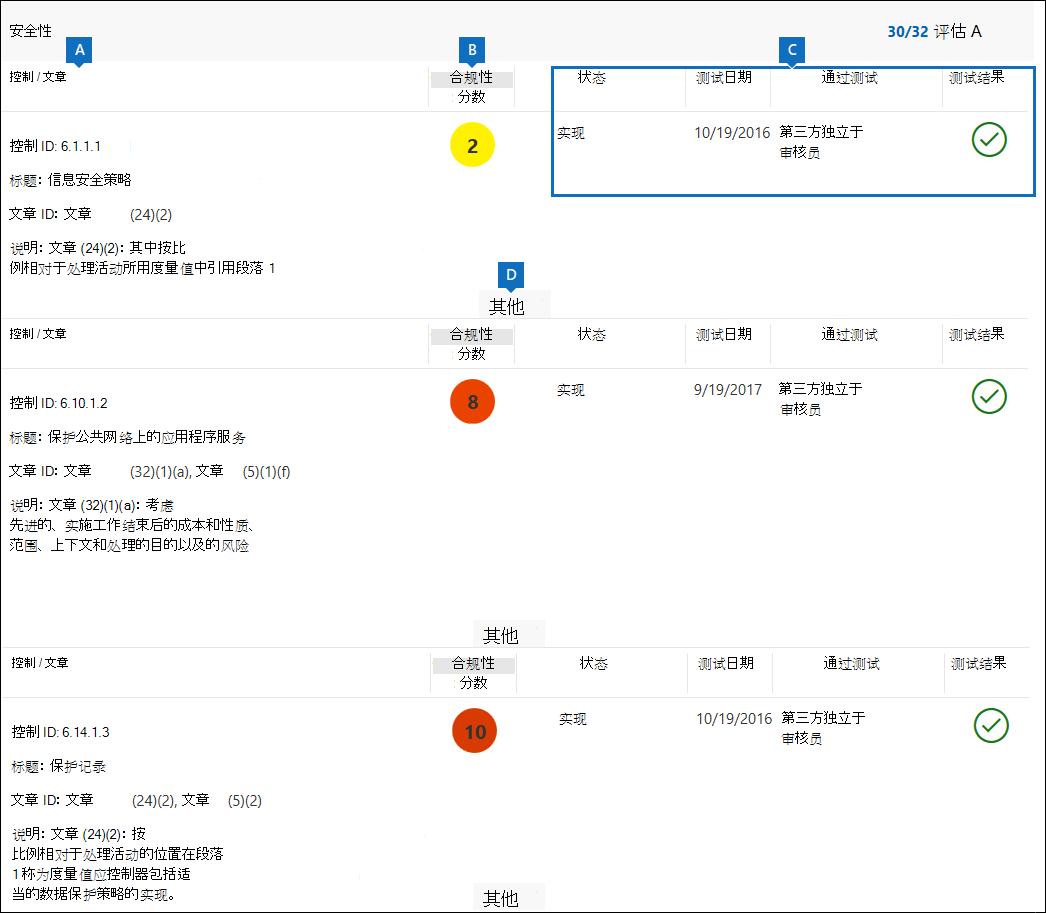 Microsoft 的详细信息管理合规性管理器中控件