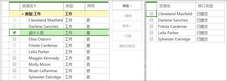 Project Online 资源库