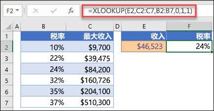 用于返回基于最高收入的税率的 XLOOKUP 函数的图像。 这是近似匹配。公式为:=XLOOKUP (E2,C2:C7,B2:B7,1,1)