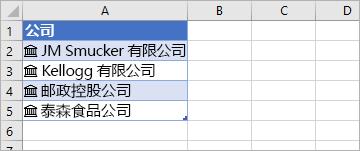 转换为链接记录的单元格,显示股票图标