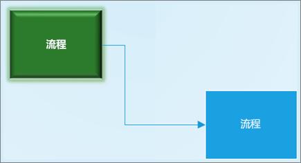 Visio 图表中两个连接的形状的屏幕截图,形状的格式不同。