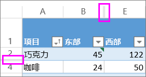 行和列之间的双线指示隐藏的行或列