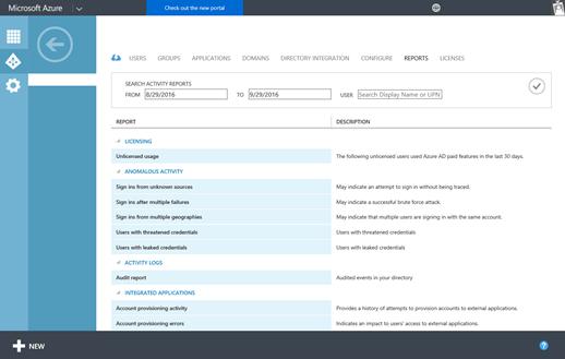 屏幕截图显示 Azure 管理门户中的 Active Directory 选项卡的报告页面。许可、 Anamalous 活动、 活动日志和集成的应用程序的报表类别被展开以显示特定的报表的类别中可用。
