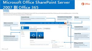 SharePoint 2007 至 O365