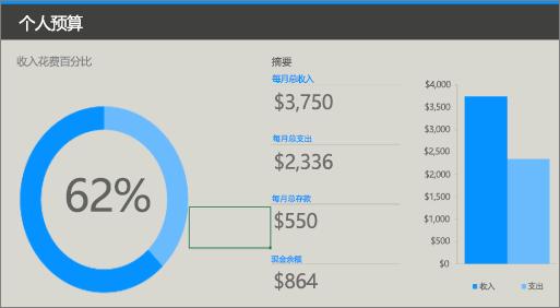 """具有低对比度颜色(蓝色和浅蓝色,背景为灰色)的旧版 Excel""""个人预算""""模板。"""