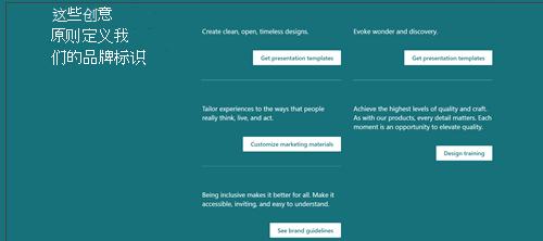 包含指向其他内容的链接的导航页的示例