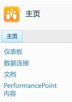 可用的 SharePoint 列表和库列在 SharePoint 网站的左上角