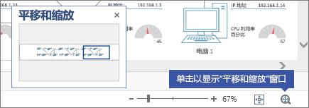 """图表顶部显示的""""平移和缩放""""窗口"""