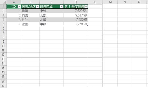 在 Excel 工作簿中拆分窗格