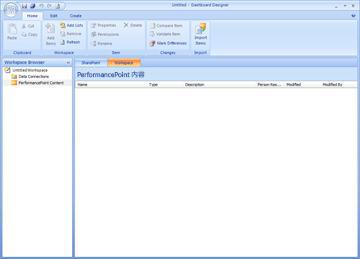 PerformancePoint 仪表板设计器,您可在其中创建、编辑和发布仪表板内容