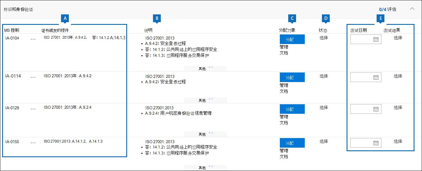 管理合规性管理器中控件的客户的详细信息