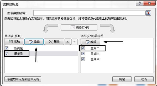 """你可以在""""选择数据源""""对话框中编辑图例名称。"""