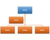 组织结构图 SmartArt 图形布局