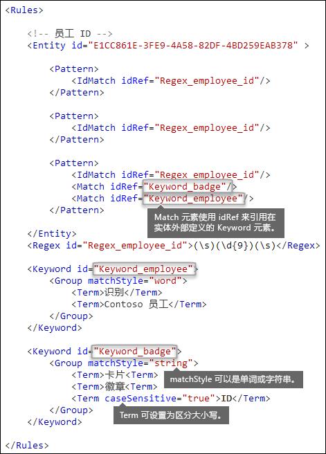 XML 标记,显示引用关键字的 Match 元素