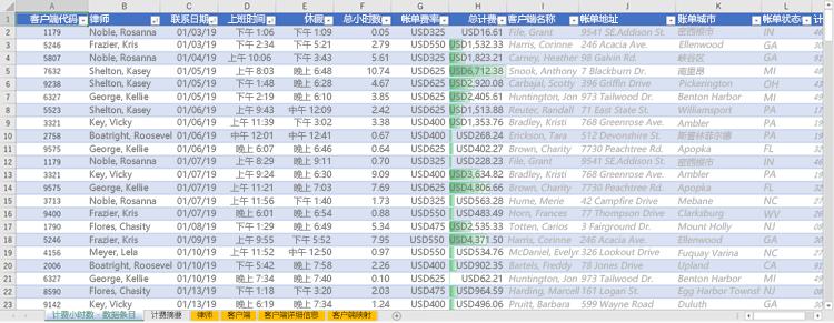包含使用 VLOOKUP 从其他表获取数据的列的工作表