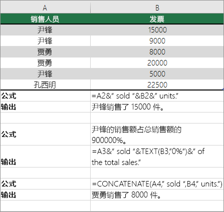 示例 pf 组合文本和数字