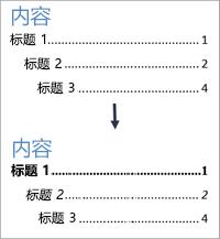 显示之前和之后的格式在目录中的文本样式视图