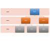标记层次结构 SmartArt 图形布局