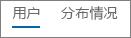 """一张屏幕截图,显示 Yammer 设备使用情况图表中的""""用户""""视图"""