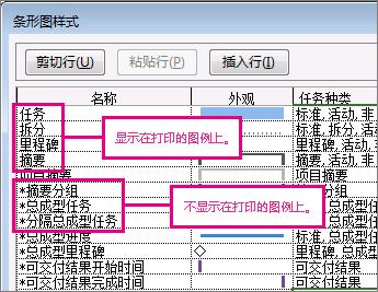 """""""条形图样式""""对话框,显示将包括或不包括在打印中的条形图"""