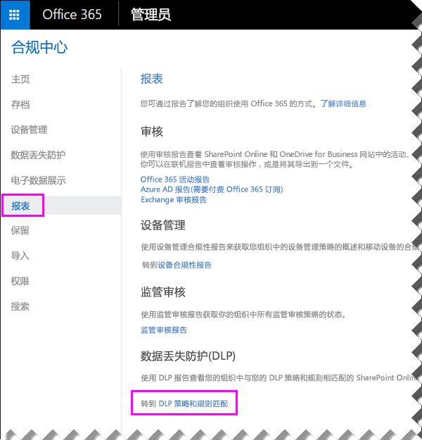 Office 365 安全与合规中心中的报表页面