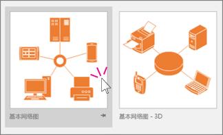 基本网络缩略图