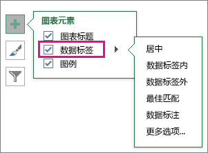 """""""图表元素"""">""""数据标签"""">""""标签选项"""""""