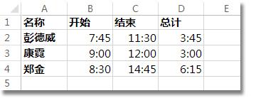 列 D 中列出经过的时间