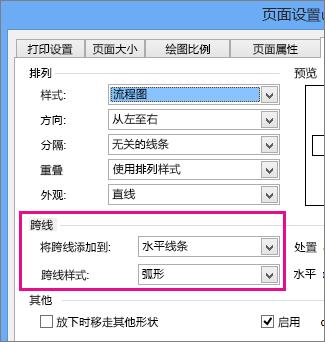 配置哪个连接线线条包含跨线及其样式。
