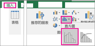 """从""""插入统计图表""""按钮访问的""""直方图""""命令"""