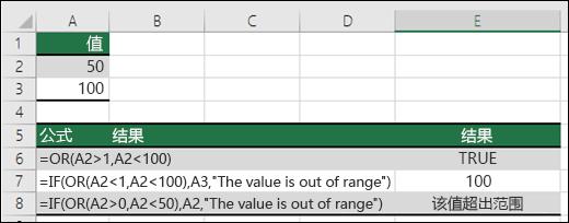 将 OR 函数与 IF 函数一起使用的示例。