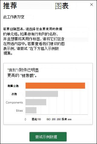 """当工作表中不存在数据时,Excel 推荐的图表窗格。 选择 """"尝试示例数据"""" 以自动将示例数据集添加到工作表中。"""