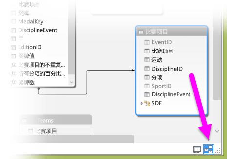 PowerPivot 中的关系图视图