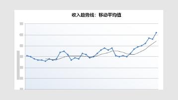 收入趋势线图表