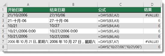 各种 DAYS 函数的输出