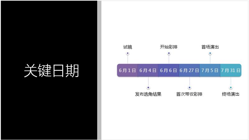示例幻灯片,其中显示 PowerPoint 设计器转换为 SmartArt 图形的文本日程表