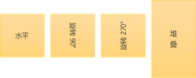 文本方向示例: 水平、 旋转,请与堆积图