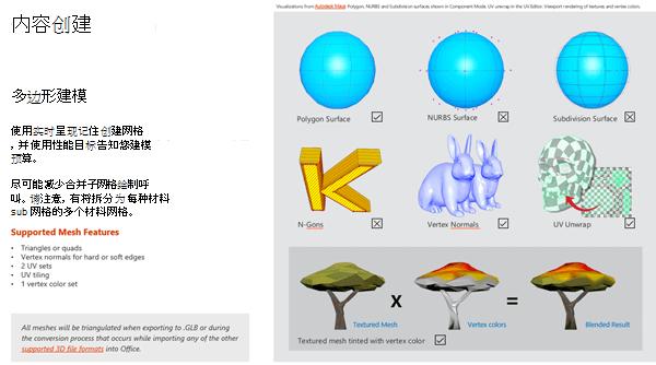 """3d 内容指南的 """"内容创建"""" 部分中的屏幕截图"""