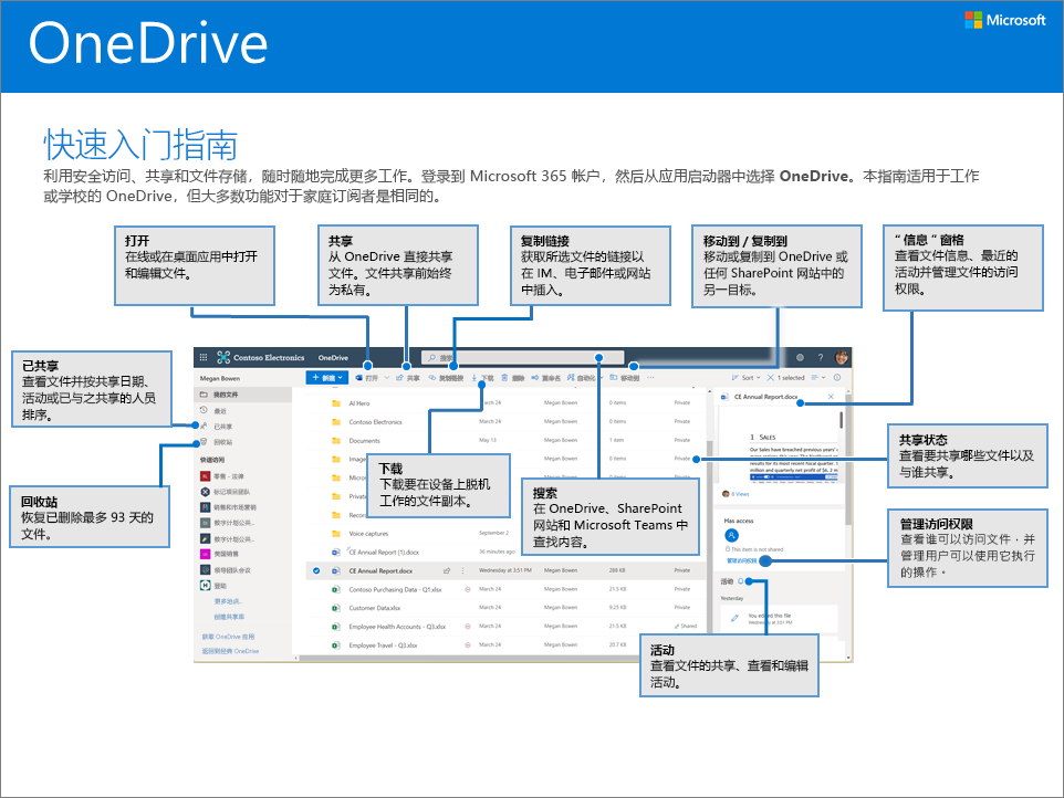 OneDrive 快速入门指南
