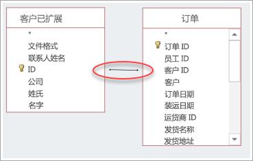 两个表之间联接的屏幕截图