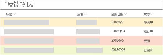 显示黄色、红色和绿色色带格式的列表视图