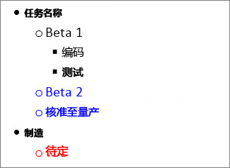 Microsoft Word 图像中分级显示的任务
