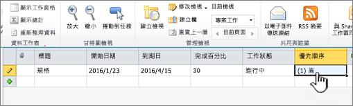 填入專案工作的標題、日期及狀態