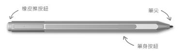 Surface 手寫筆,附有橡皮擦、筆尖與滑鼠右鍵按鈕的圖說文字