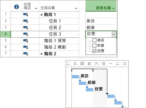 專案計劃中已指派資源的任務以及甘特圖的螢幕擷取畫面組合。