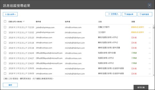 Office 365 安全性與合規性中心的訊息追蹤摘要報告結果