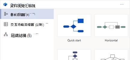 在 Excel 中製作精美的 Visio 圖表